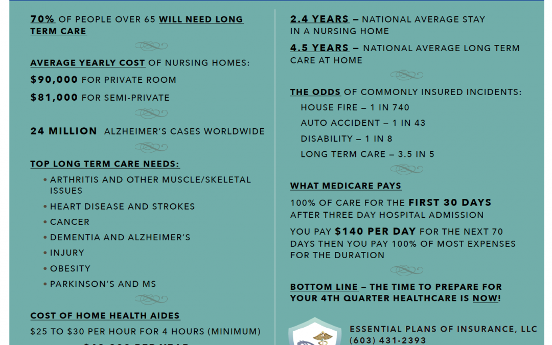 Long Term Care By the Numbers