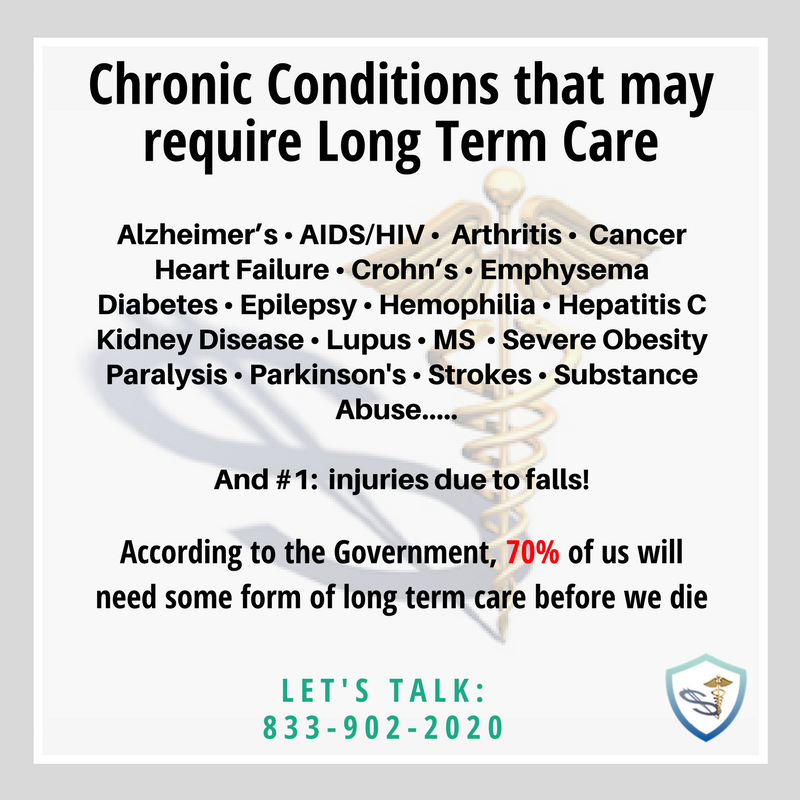 Chronic Conditions that may require Long Term Care